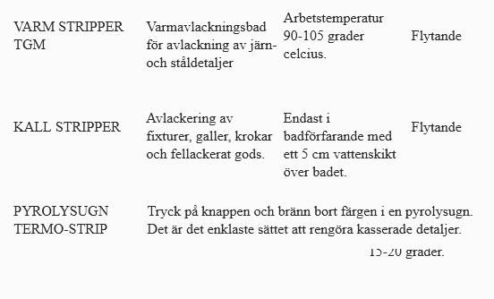 TRILACK_AVLACKNINGSSYSTEM